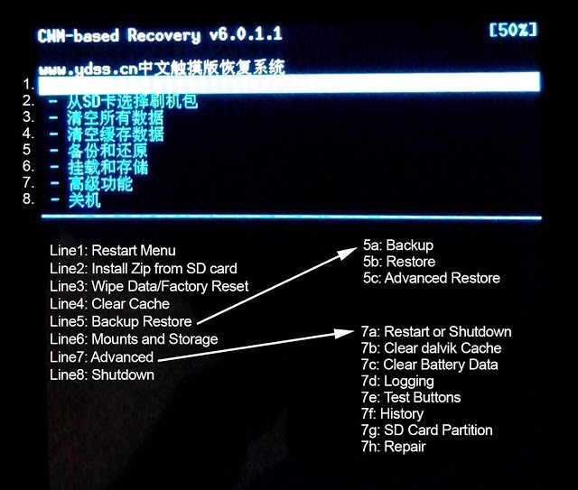 ROM Recovery for mobiles chinese | [Official] add the 06/07/2014 on