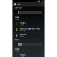 Xiaomi MI2A CM11