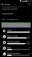 KitKat  Lite and Fast